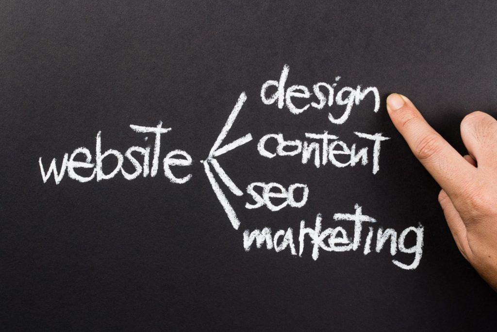 Website Design Content SEO and marketing in Kitsap County